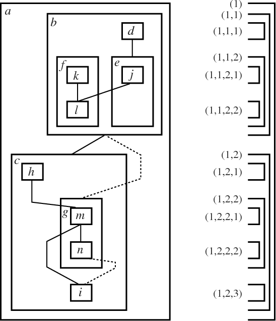 figure 8.16