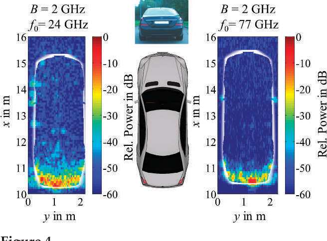 Figure 4 from 3D detection of automobile scattering centers