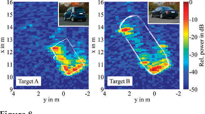 Figure 8 from 3D detection of automobile scattering centers