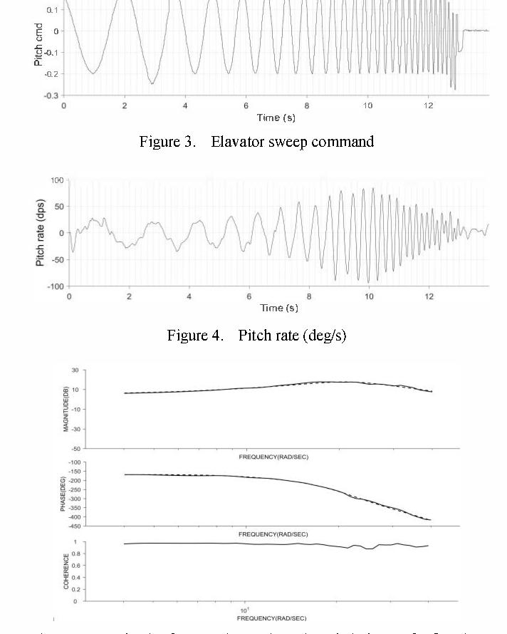 PX4 autopilot - Semantic Scholar