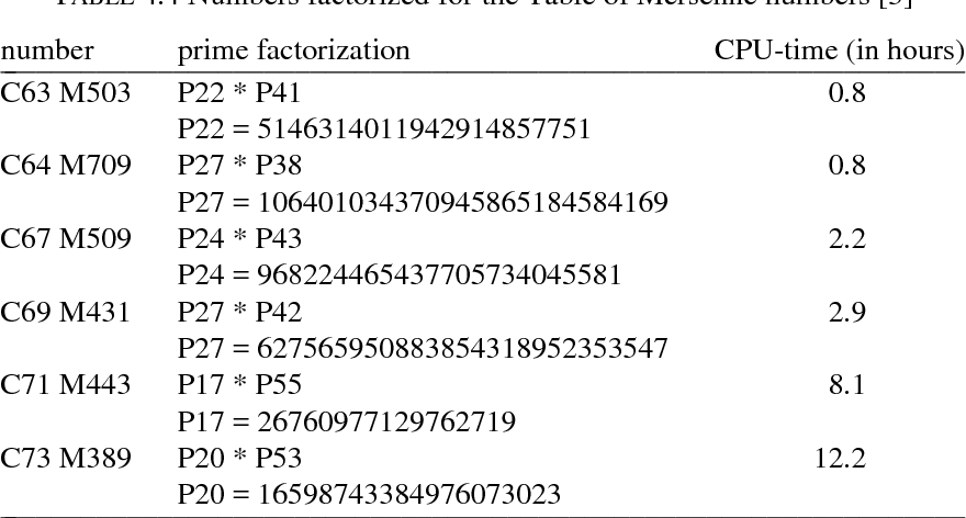 Factoring with the quadratic sieve on large vector computers