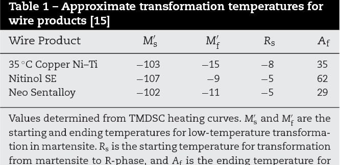 X-ray diffraction study of low-temperature phase