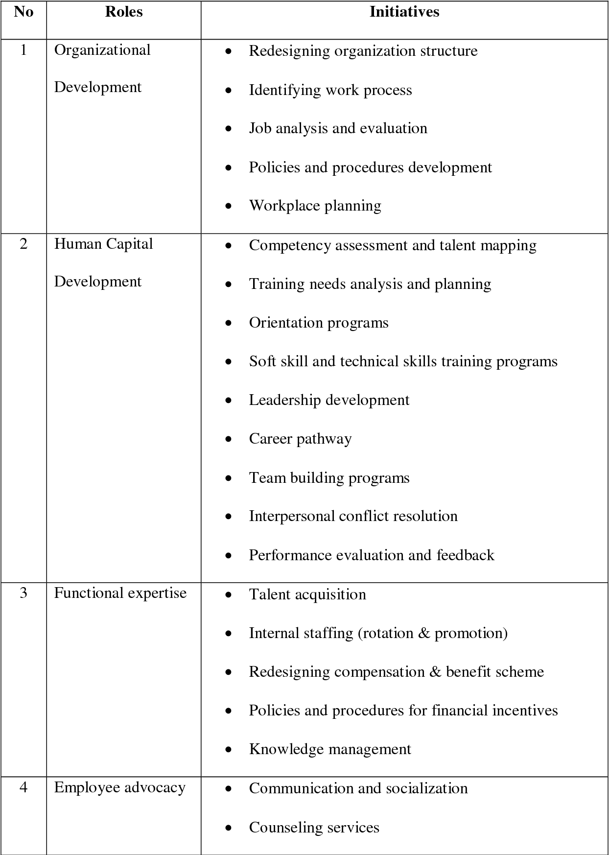 Biomedical science company in malaysia annual report