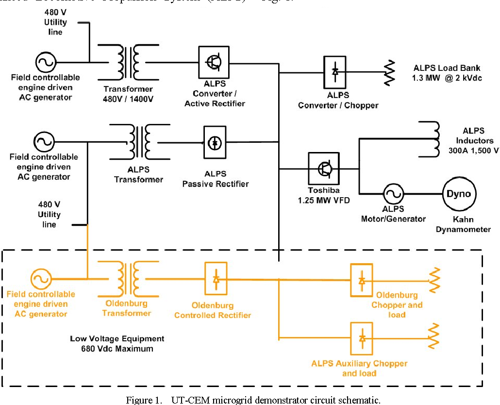 Pdf Flexible Test Bed For Mvdc And Hfac Electric Ship Power System Architectures For Navy Ships Semantic Scholar