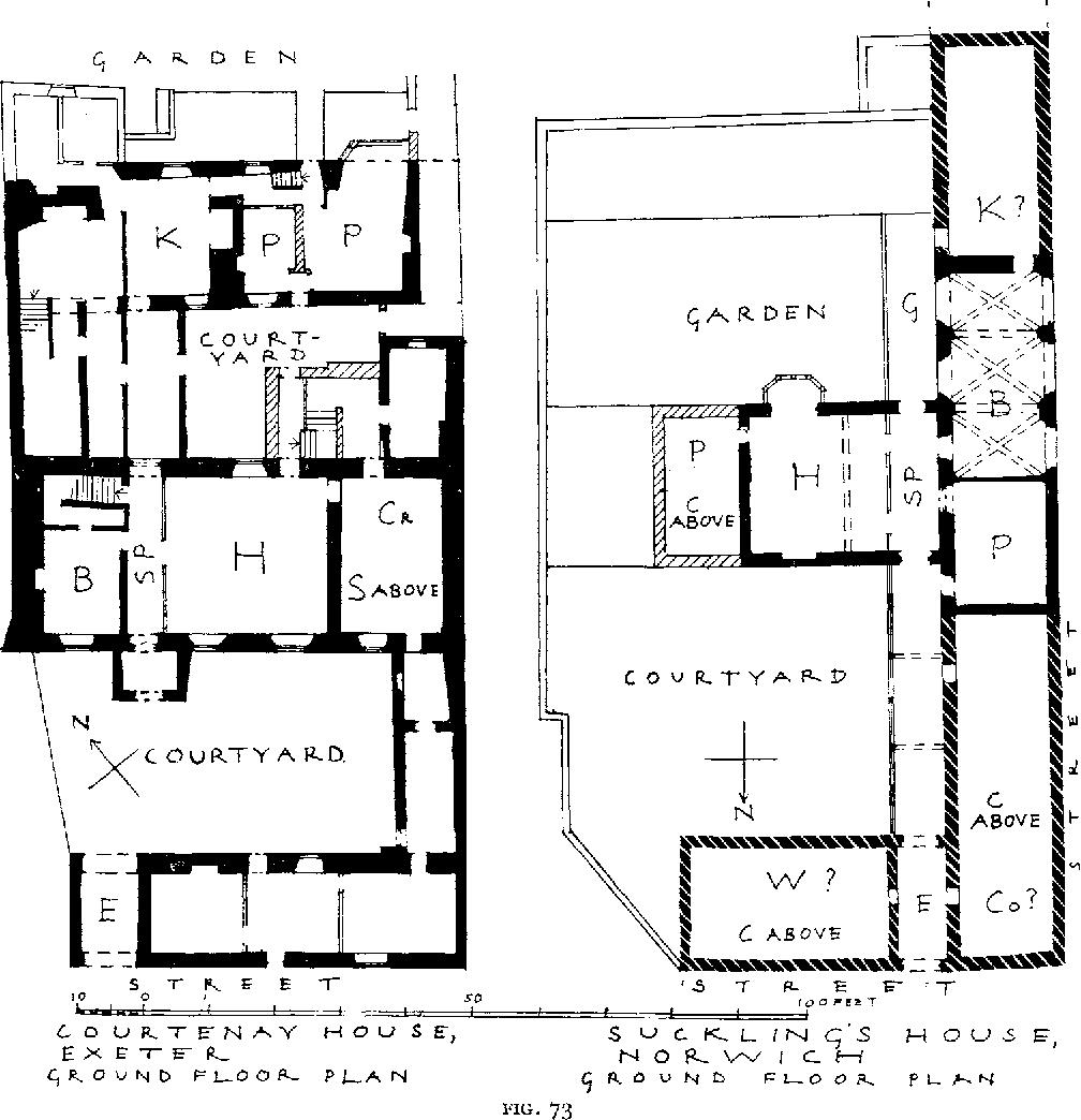 Pdf Medieval English Town House Plans Semantic Scholar