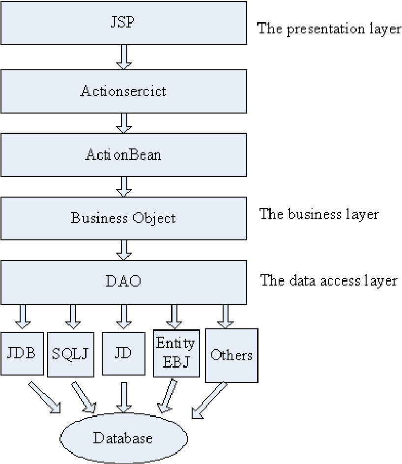 Pdf Design And Implementation Of Chinese High Star Level Hotel Management Information System Semantic Scholar