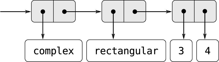 figure 2.24