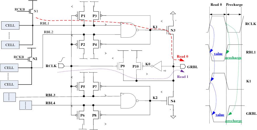 Design of High Performance SRAM Based on Single-Port Sense