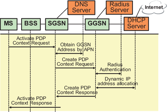 Figure 3 from Cyber attacks in cyber-physical power systems