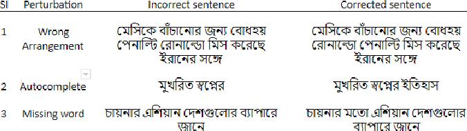 Bangla Sentence Correction Using Deep Neural Network Based