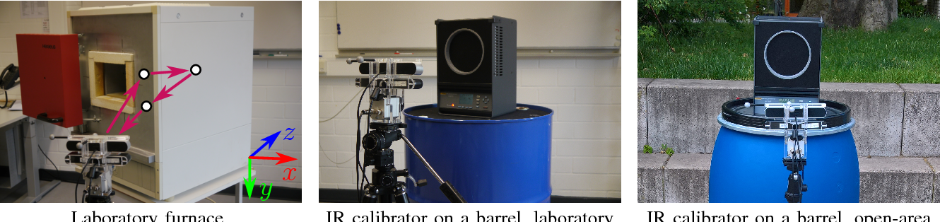 Data fusion for 3D thermal imaging using depth and stereo