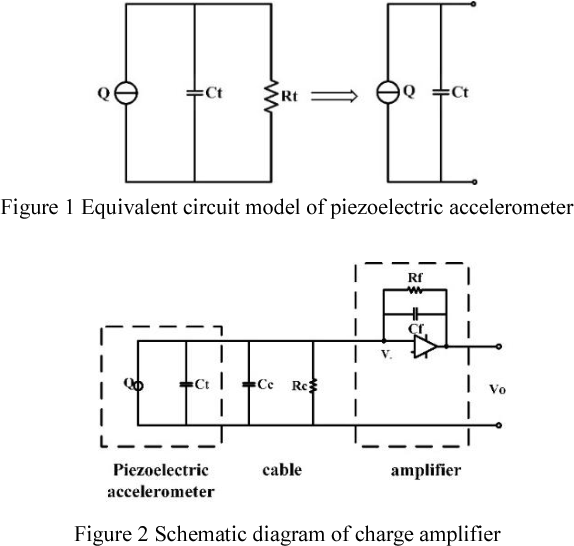 On the measuring circuit of piezoelectric accelerometers ... Accelerometer Circuit Diagram on vibration diagram, hydrometer diagram, gprs diagram, speaker diagram, switch diagram,