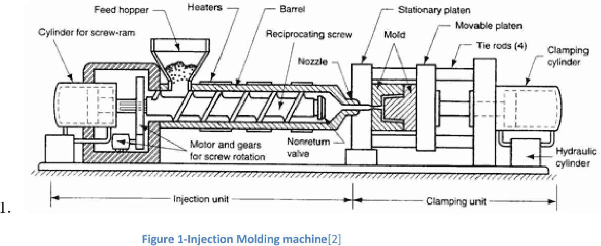 PDF] Study on water-assisted injection molding technology