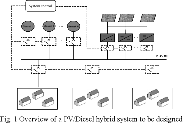 Pdf Optimal Design Of A Pv Diesel Hybrid System For Decentralized Areas Through Economic Criteria Semantic Scholar