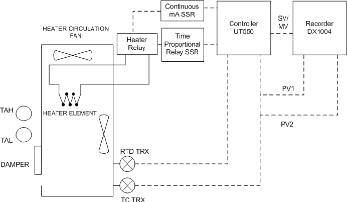 Figure 2 from Various PID controller tuning for air