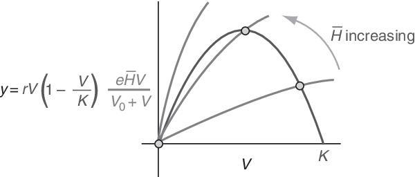 figure 5.15