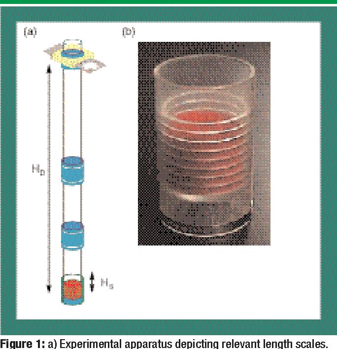 PDF] Segregation of Powders during Gravity Flow through