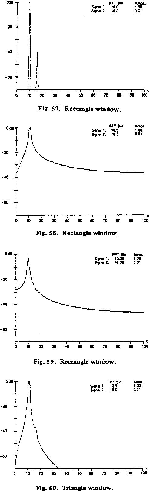 figure 59