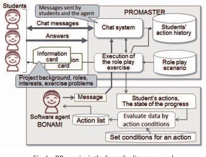 PMBOK simulator for acquiring decision making competencies