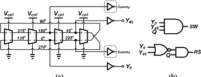 A 10MHz 80μW 67 ppm/°C CMOS reference clock oscillator with