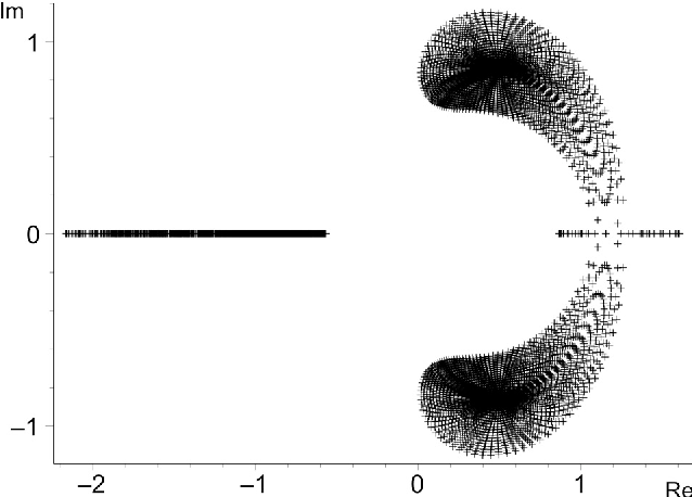 Figure 1 from Michał Góra CONVEX COMPACT FAMILY OF POLYNOMIALS AND ITS  STABILITY | Semantic Scholar