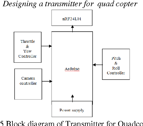 Figure 5 from Designing a tote Quad copter , an Unmanned Aerial Vehicle (  UAV ) | Semantic ScholarSemantic Scholar