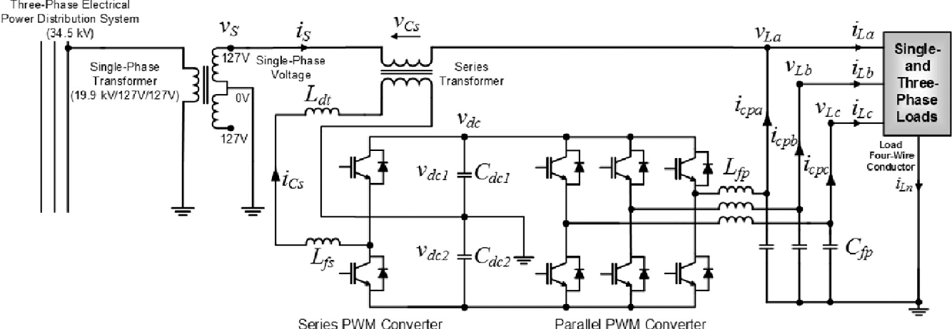Figure 1 from Single-Phase to Three-Phase Unified Power