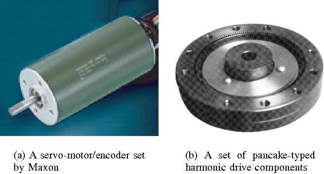 Figure 1 from 1-DoF robotic joint modules and their