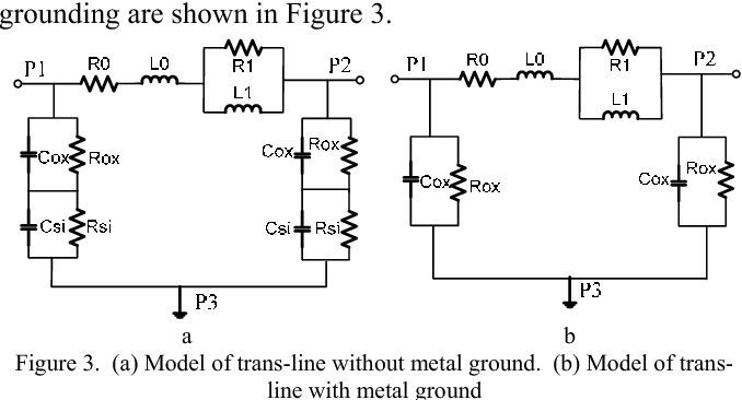 model a trans diagram comparison and model of on chip transmission lines with and  model of on chip transmission lines