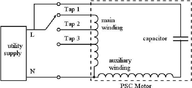 Permanent Split Capacitor Motor Wiring Diagram from d3i71xaburhd42.cloudfront.net