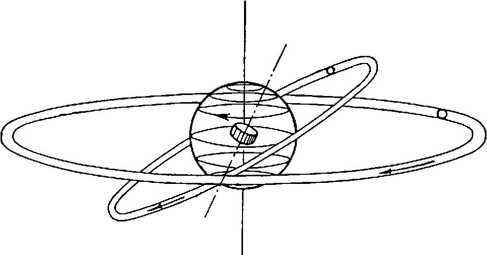 figure VI