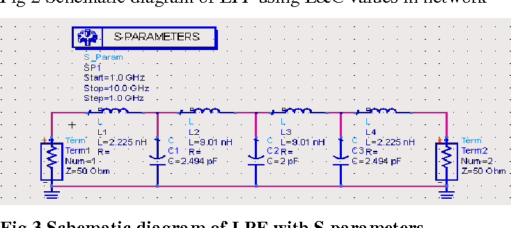 Figure 3 from Design and Analysis of Stepped Impedance