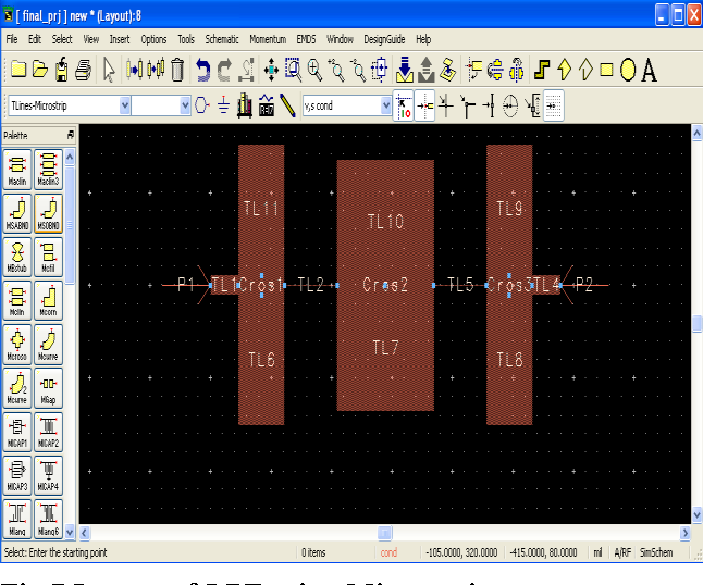 Figure 7 From Design And Analysis Of Stepped Impedance Microstrip Low Pass Filter Using Ads Simulation Tool For Wireless Applications Semantic Scholar