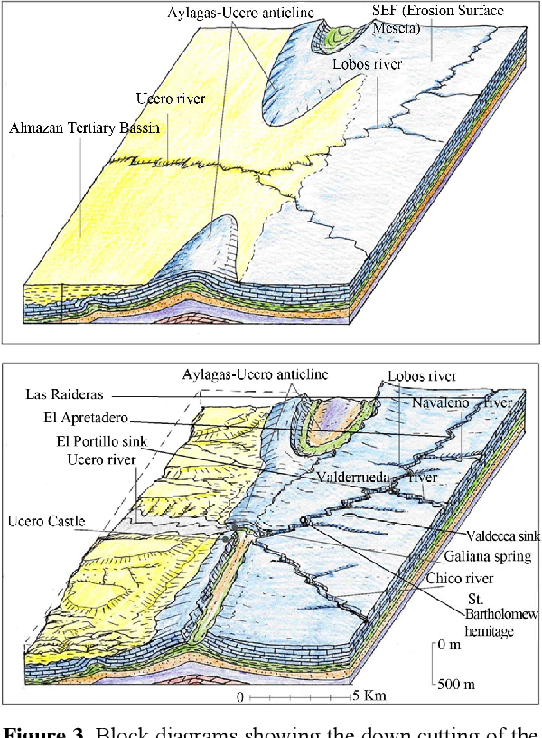 PDF] Interaction between karstic aquifers and allogenic rivers ...