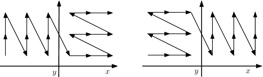 figure 10.3