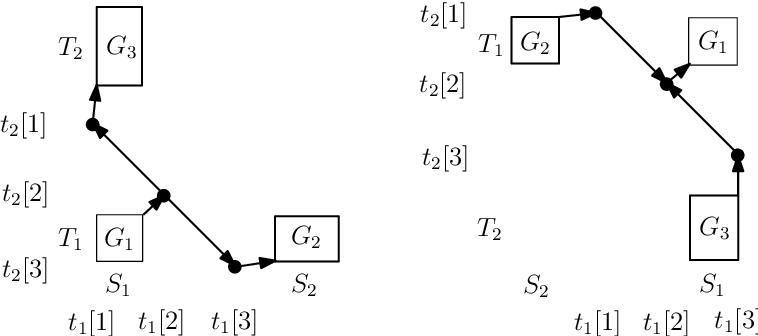 figure 10.17