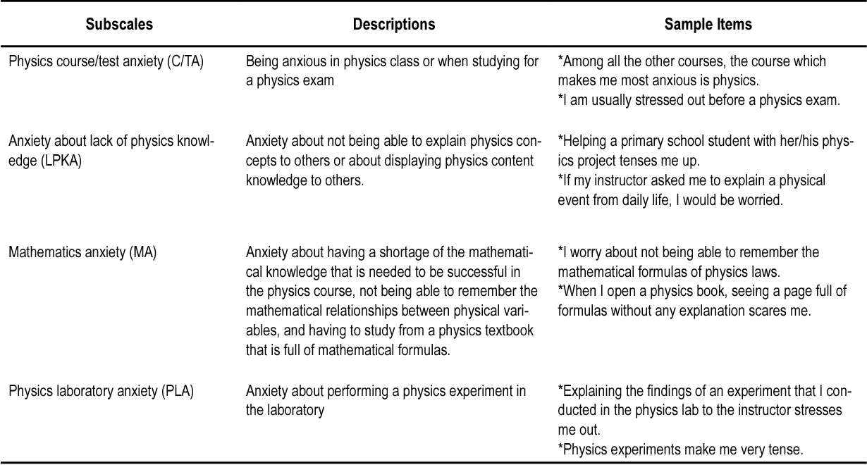 PDF] PHYSICS ANXIETY OF PRE-SERVICE TEACHERS AND THEIR SELF
