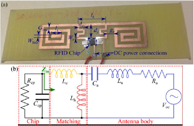 Figure 1 from Performance Evaluation of a Long-Range RFID