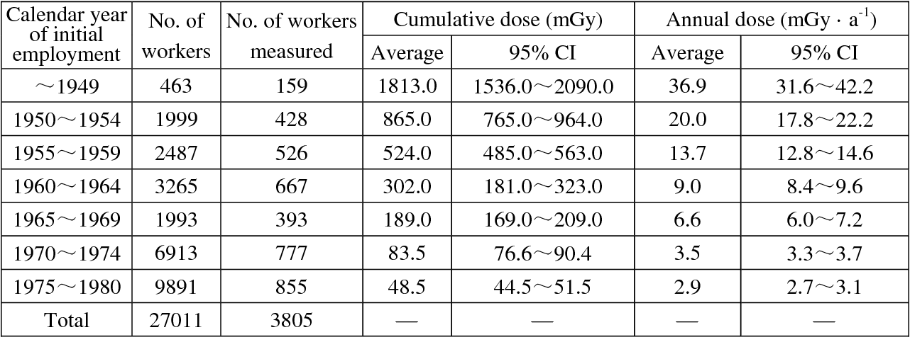 PDF] Radio-epidemiological Study on Medical X-ray Workers in China ...