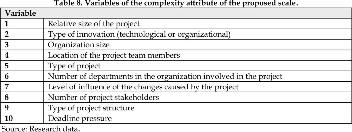 Figure 2 from Society for Business and Management Dynamics
