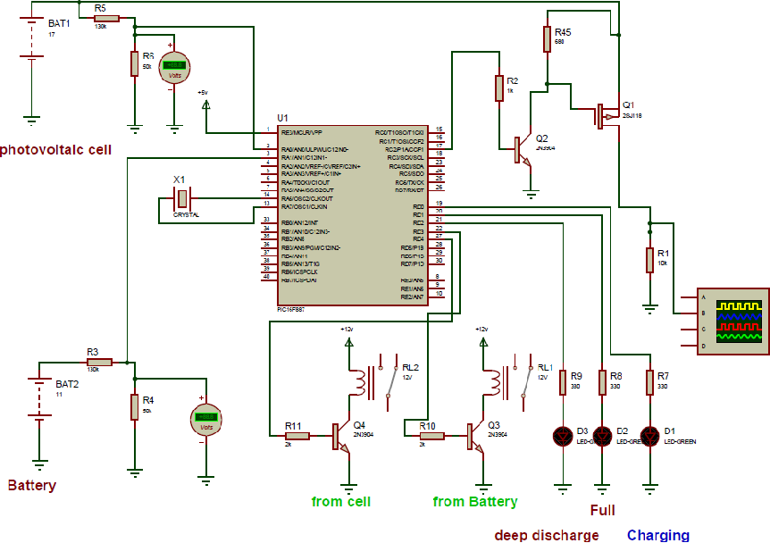 Figure 6 from Designing And Simulating Of Microcontroller