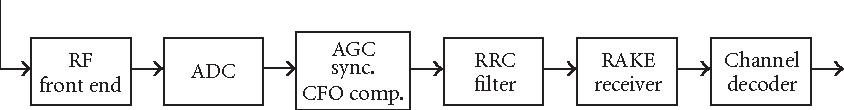 figure 37.1