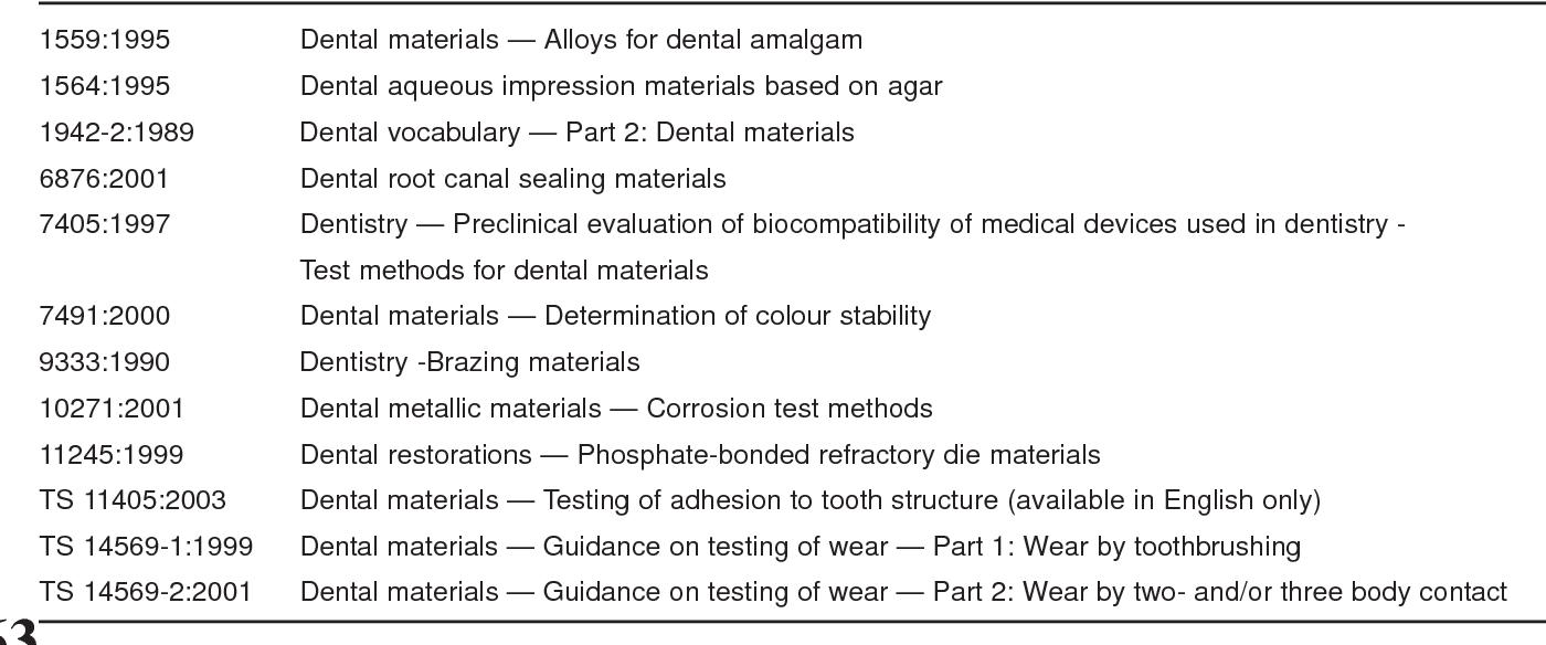 PDF] Mechanical properties of dental restorative materials