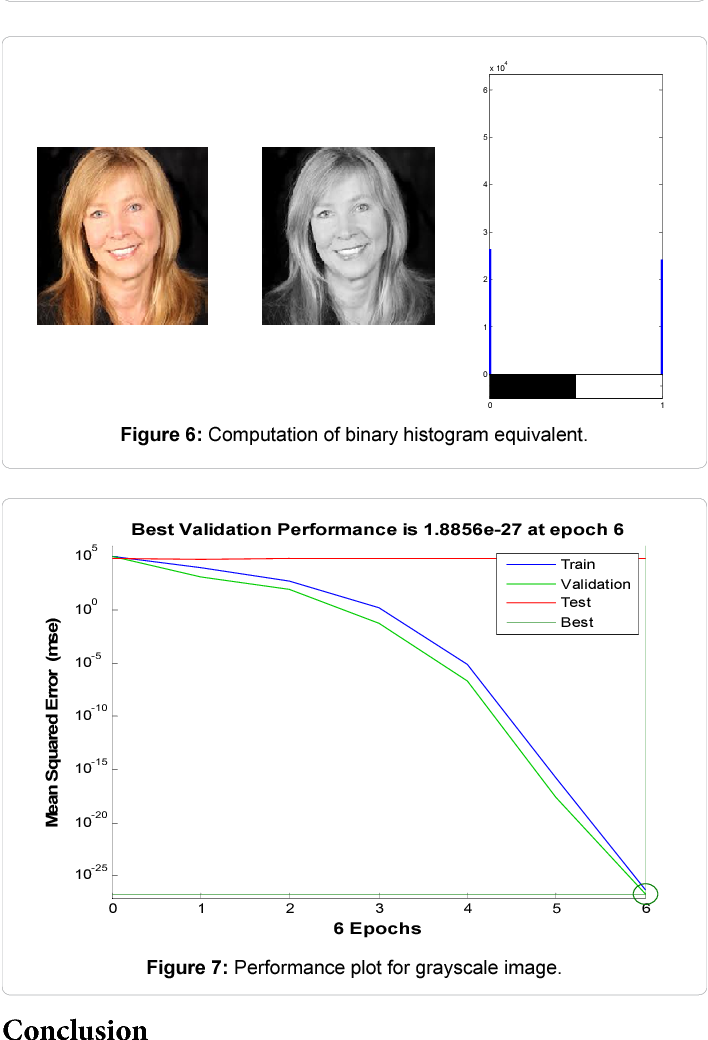 Figure 1 from Detection, Segmentation and Recognition of