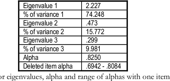 table 4.25