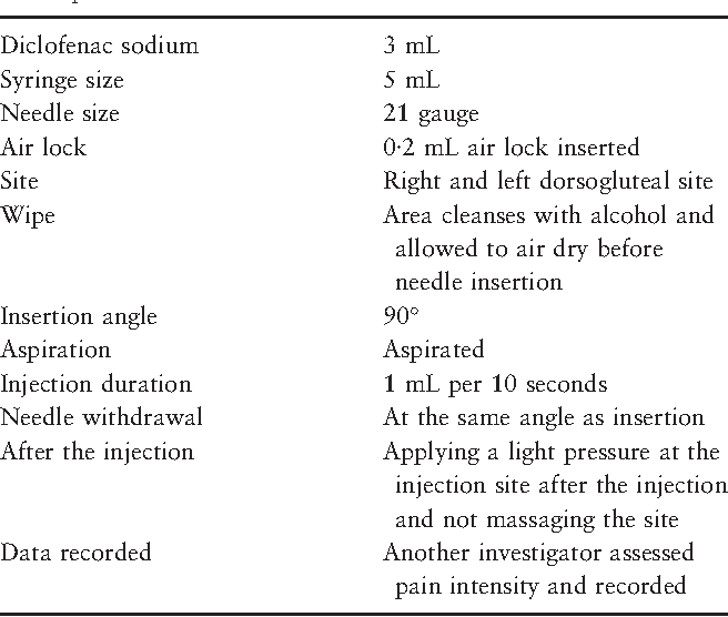 Effect on pain of changing the needle prior to administering
