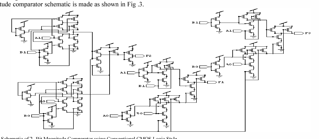 3 Bit Magnitude Comparator Logic Diagram | Wiring Liry  Bit Magnitude Comparator Logic Diagram on