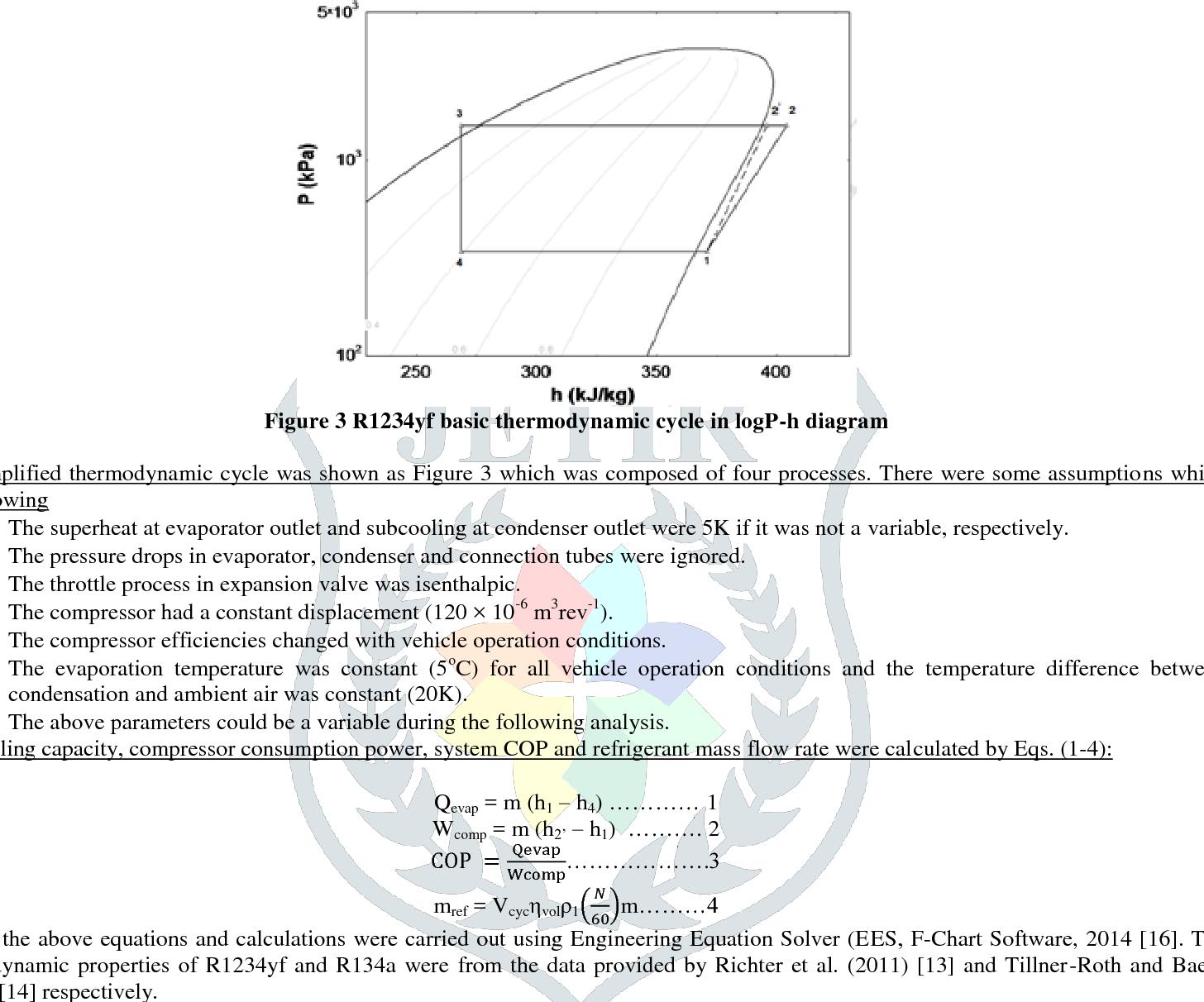 PDF] A RECENT REVIEW OF REFRIGERANT R-1234 YF AND R-1234 ZE