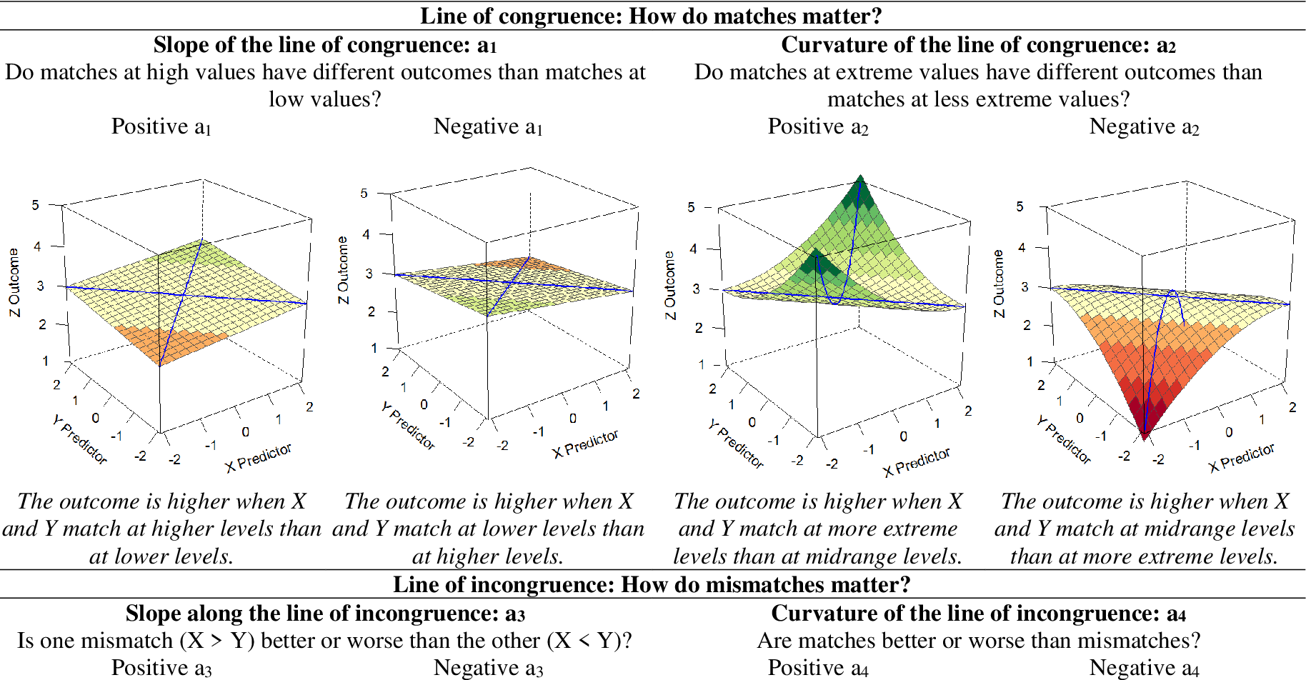 PDF] How to Test Questions About Similarity in Personality