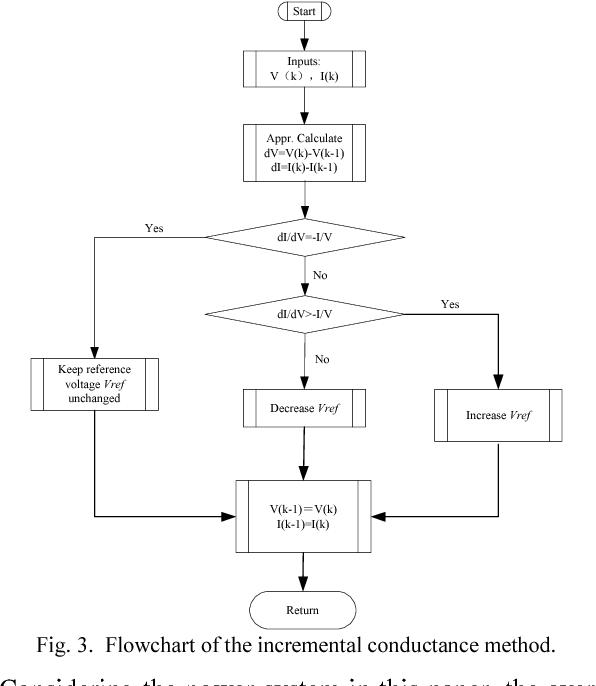 Single-phase cascaded H-bridge multilevel inverter with